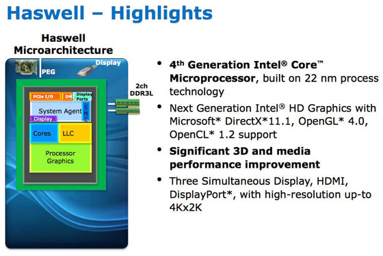Intel® Core™ i7 Haswell processor microarchitecture delivers substantial performance, I/O, and power efficiency improvements for designers of industrial automation and control