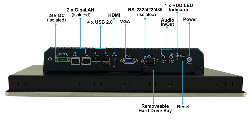 Standard Touch HMI Networking and Communications with Multi Connections