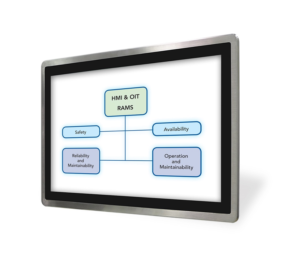 Touch Panel PC, Reliability, Availability, Maintainability and Safety (RAMS), Industrial HMI System